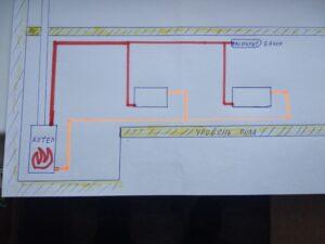 Радиаторы Керми (KERMI) и системы отопления с верхним розливом.